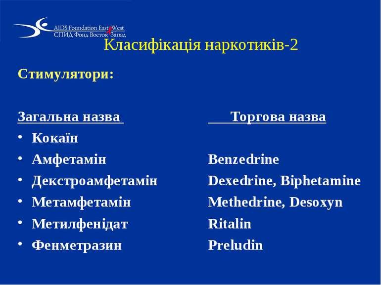 Класифікація наркотиків-2 Стимулятори: Загальна назва Торгова назва Кокаїн Ам...