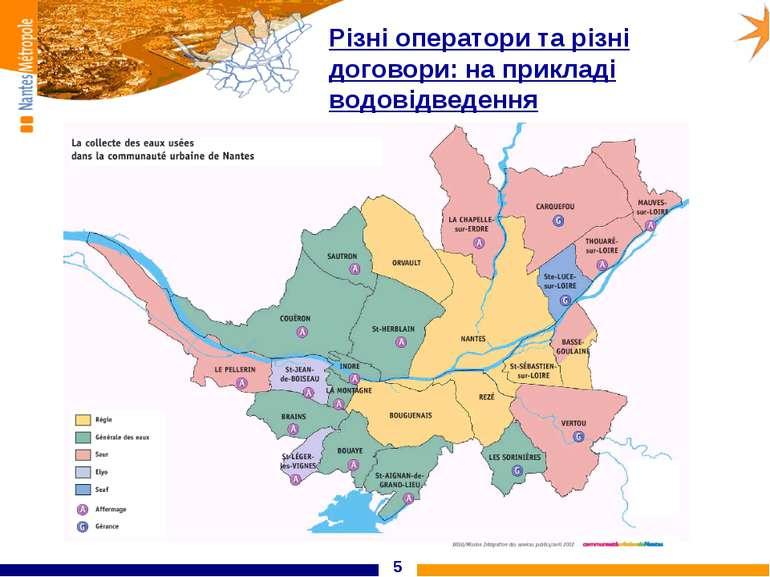 * Різні оператори та різні договори: на прикладі водовідведення