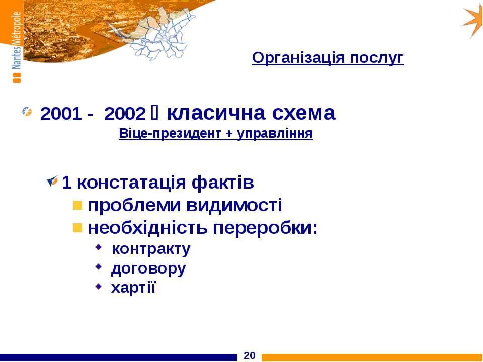 * Організація послуг 2001 - 2002 класична схема Віце-президент + управління 1...