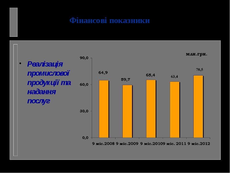 Реалізація промислової продукції та надання послуг Фінансові показники