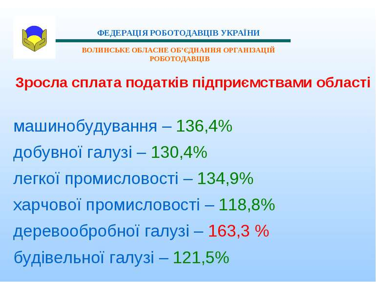 Зросла сплата податків підприємствами області машинобудування – 136,4% добувн...
