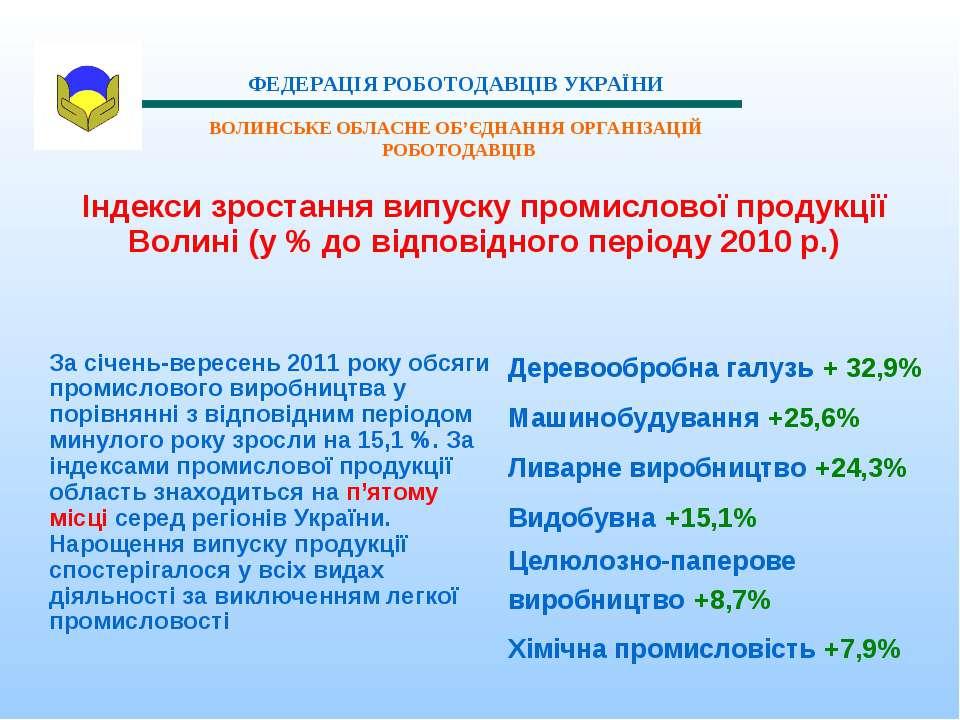 Індекси зростання випуску промислової продукції Волині (у % до відповідного п...