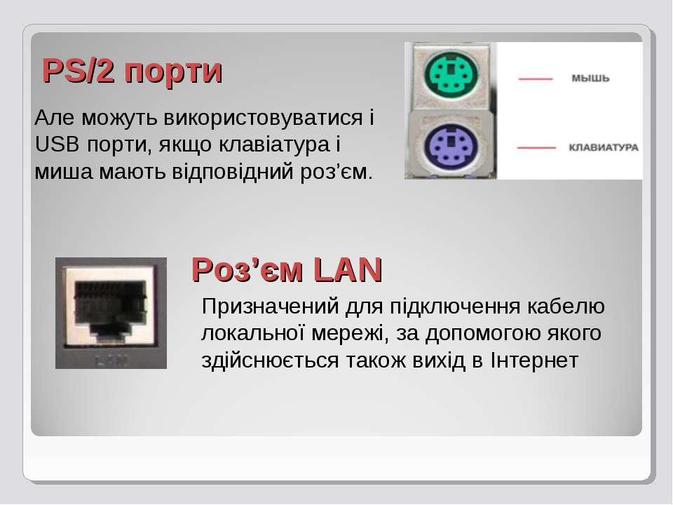PS/2 порти Роз'єм LAN Призначений для підключення кабелю локальної мережі, за...