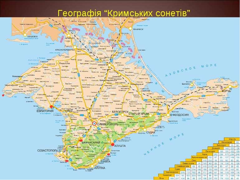 """Географія """"Кримських сонетів"""""""