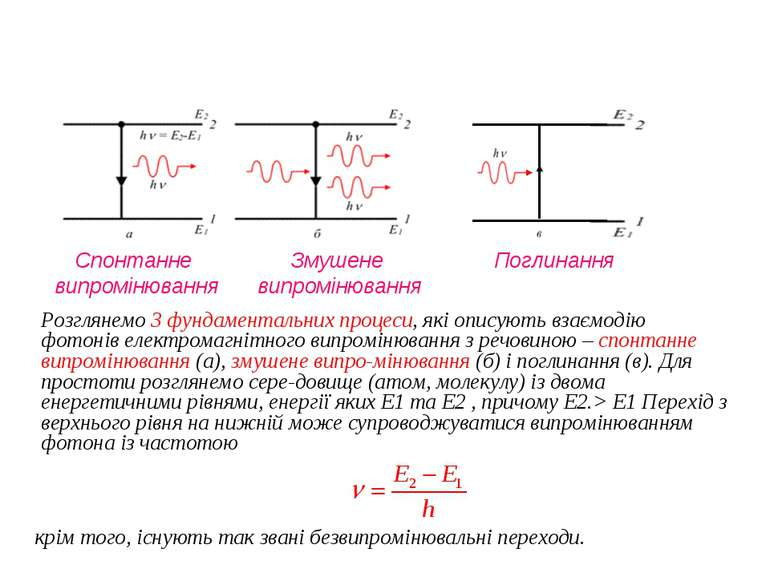 Спонтанне випромінювання Змушене випромінювання Поглинання Розглянемо 3 фунда...
