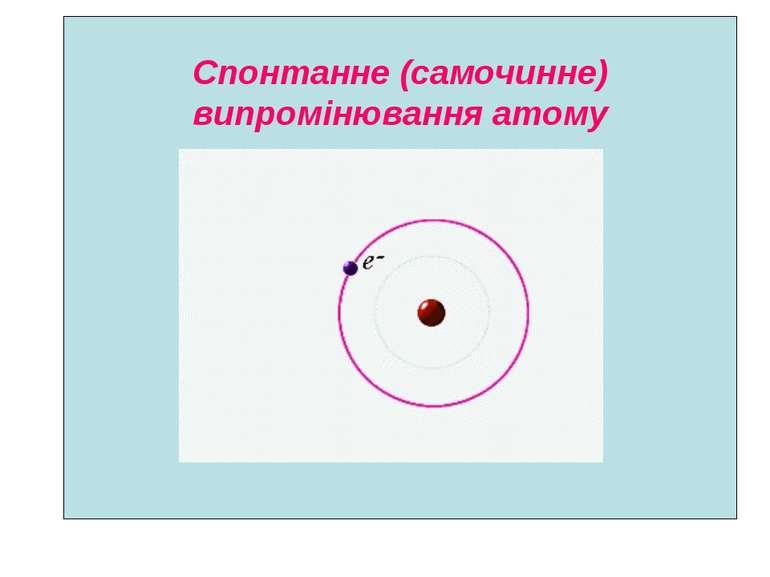 Спонтанне (самочинне) випромінювання атому