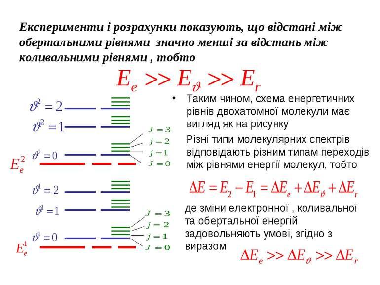 Експерименти і розрахунки показують, що відстані між обертальними рівнями зна...