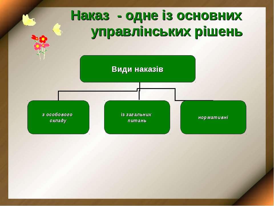 Наказ - одне із основних управлінських рішень