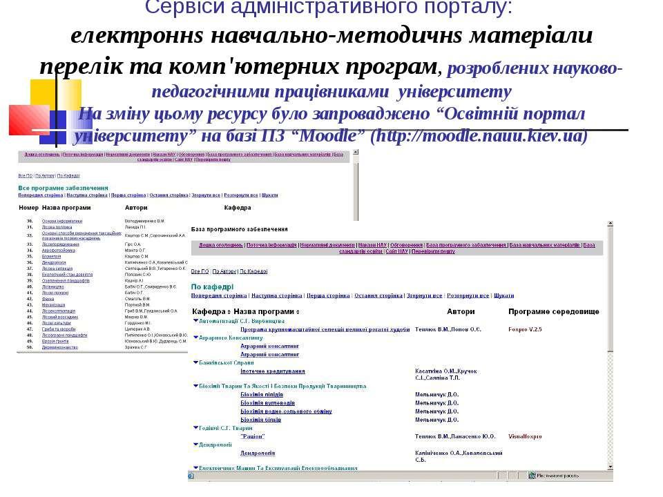 Сервіси адміністративного порталу: електроннs навчально-методичнs матеріали п...