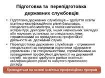 Підготовка таперепідготовка державних службовців Підготовка державних слу...