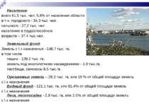 Население: всего 61,5 тыс. чел, 5,6% от населения области в т.ч. городского -...