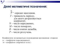 Деякі математичні позначення:
