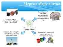 Мережа збору в селах Сільські населені пункти району Побудова мережі місцевих...