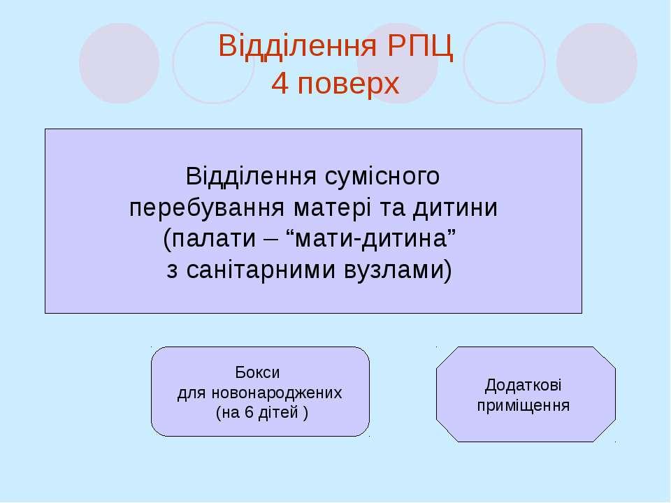 Відділення РПЦ 4 поверх Відділення сумісного перебування матері та дитини (па...