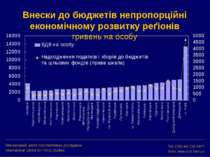 Внески до бюджетів непропорційні економічному розвитку реґіонів гривень на ос...