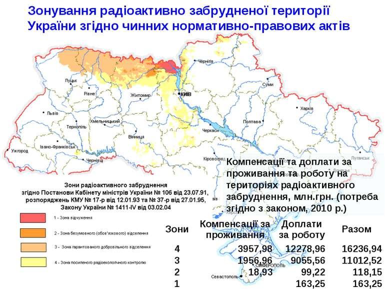 Зонування радіоактивно забрудненої території України згідно чинних нормативно...