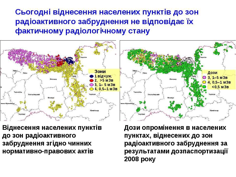 Сьогодні віднесення населених пунктів до зон радіоактивного забруднення не ві...