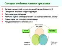 Зелена промисловість, еко-інновації та чисті технології Створення розумної ін...
