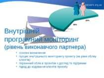 Внутрішній програмний моніторинг (рівень виконавчого партнера) основні визнач...