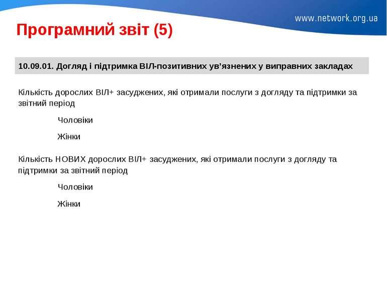 Програмний звіт (5) 10.09.01. Догляд і підтримка ВІЛ-позитивних ув'язнених у ...