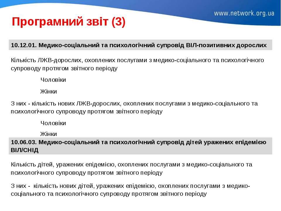 Програмний звіт (3) 10.12.01. Медико-соціальний та психологічний супровід ВІЛ...