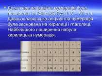 Десяткова алфавітна нумерація була поширена і в Київській Русі ( ІХ – ХІІ ст....