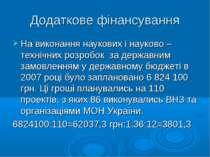 Додаткове фінансування На виконання наукових і науково – технічних розробок з...