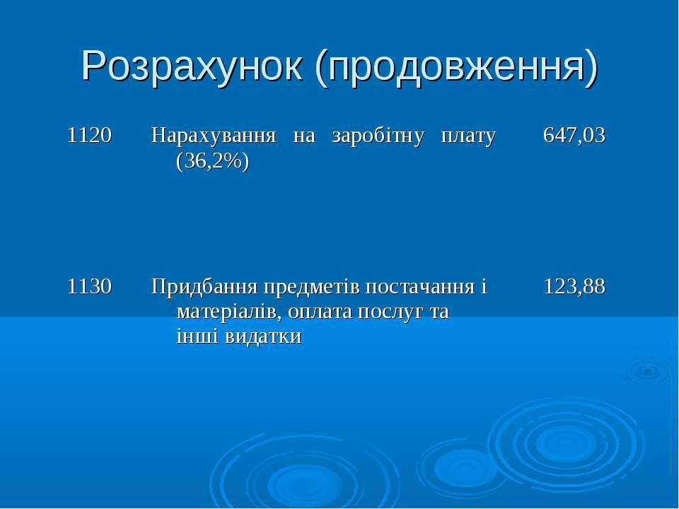 Розрахунок (продовження) 1120 Нарахування на заробітну плату (36,2%) 647,03 1...
