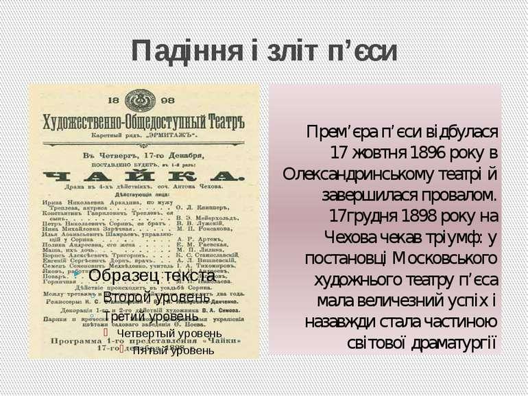 Падіння і зліт п'єси Прем'єра п'єси відбулася 17 жовтня 1896 року в Олександр...