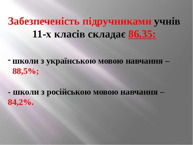 Забезпеченість підручниками учнів 11-х класів складає 86,35: школи з українсь...