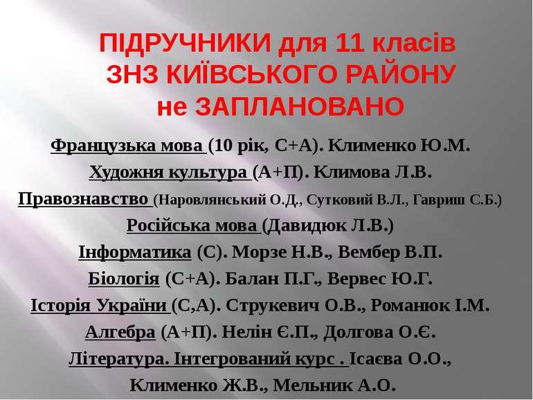 ПІДРУЧНИКИ для 11 класів ЗНЗ КИЇВСЬКОГО РАЙОНУ не ЗАПЛАНОВАНО Французька мова...
