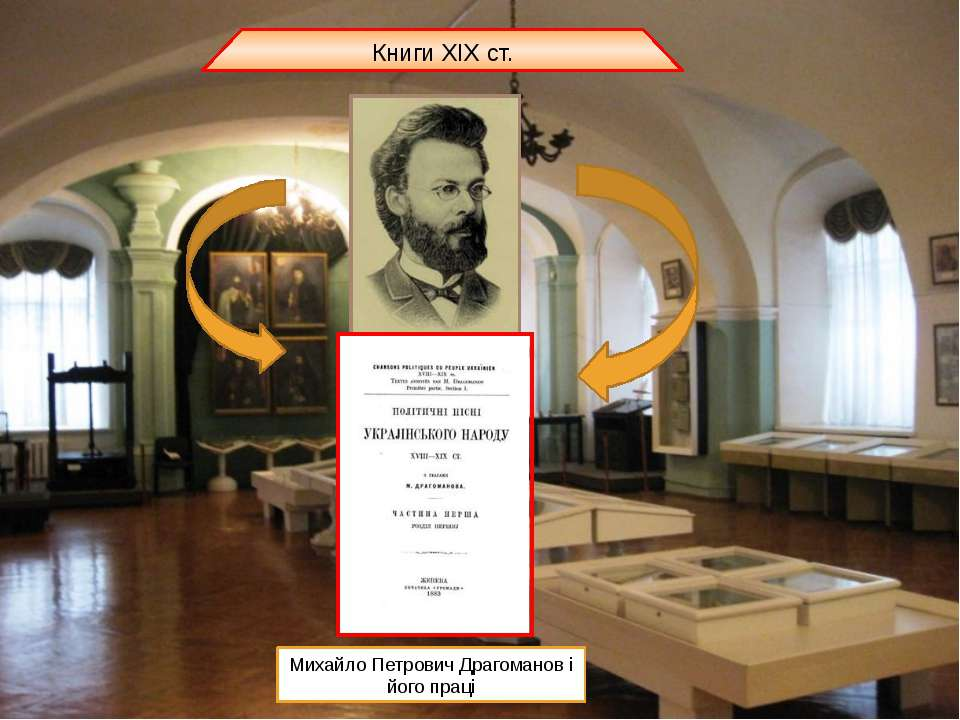 Михайло Петрович Драгоманов і його праці Книги XIX ст.