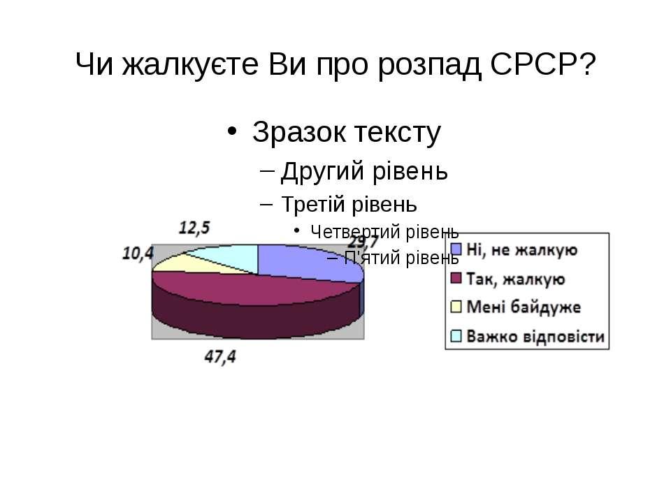 Чи жалкуєте Ви про розпад СРСР?