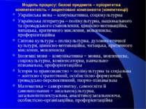 Модель процесу: базові предмети – пріоритетна компетентність − акцентовані ко...