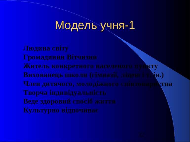 Модель учня-1 Людина світу Громадянин Вітчизни Житель конкретного населеного ...