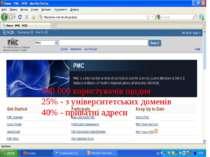 500 000 користувачів щодня 25% - з університетських доменів 40% - приватні ад...