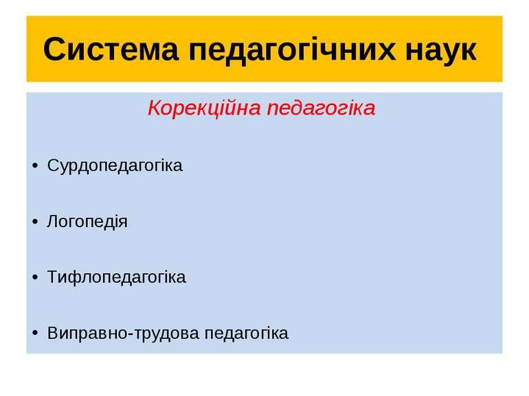 Система педагогічних наук Корекційна педагогіка Сурдопедагогіка Логопедія Тиф...