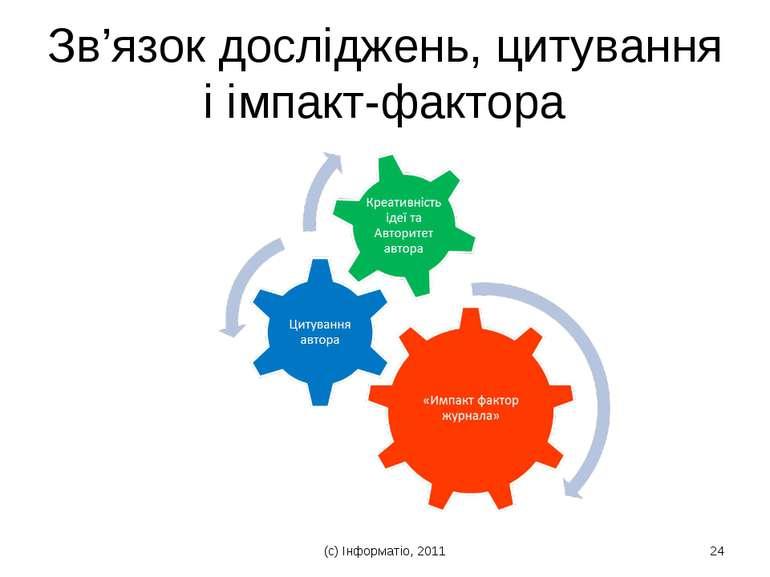 Зв'язок досліджень, цитування і імпакт-фактора (с) Інформатіо, 2011 * (с) Інф...