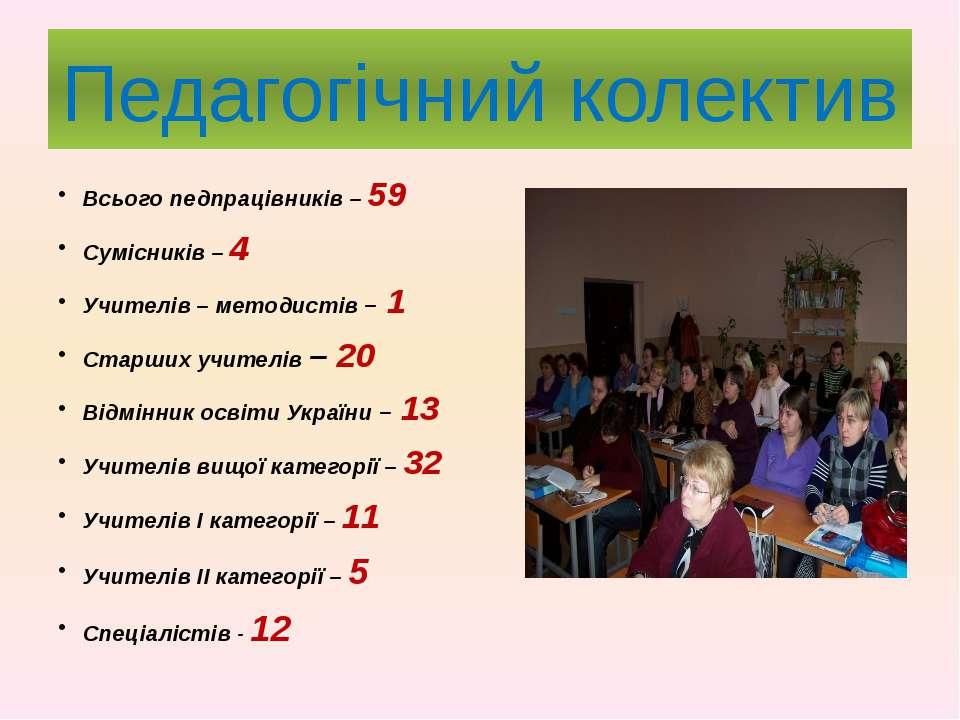 Педагогічний колектив Всього педпрацівників – 59 Сумісників – 4 Учителів – ме...