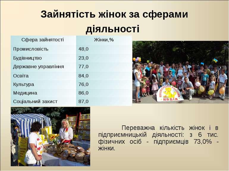 Зайнятість жінок за сферами діяльності Переважна кількість жінок і в підприєм...