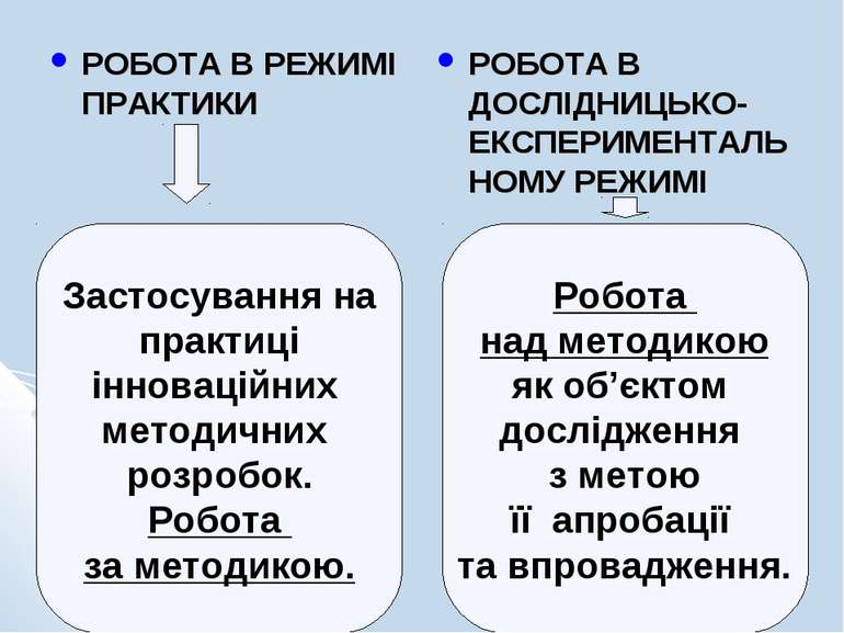 РОБОТА В РЕЖИМІ ПРАКТИКИ РОБОТА В ДОСЛІДНИЦЬКО-ЕКСПЕРИМЕНТАЛЬНОМУ РЕЖИМІ Заст...