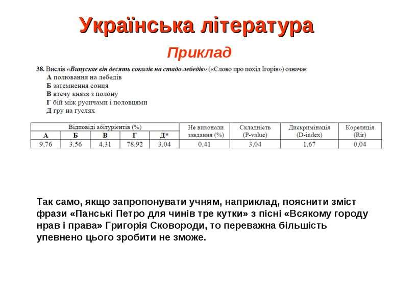 Українська література Приклад Так само, якщо запропонувати учням, наприклад, ...