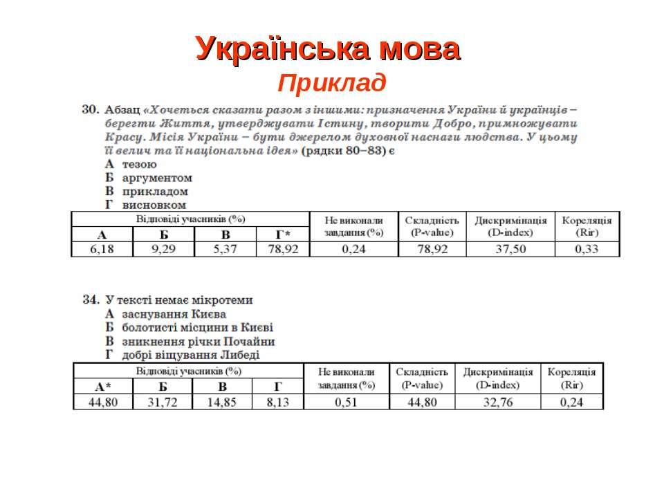 Українська мова Приклад