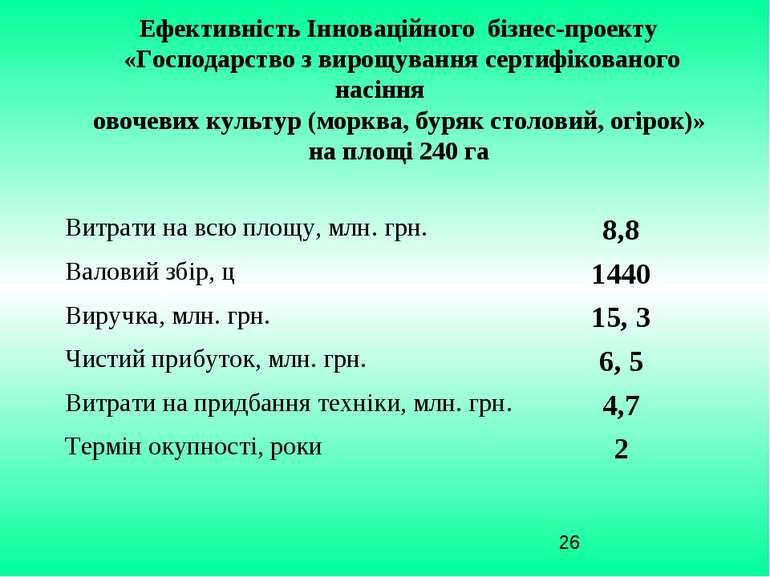 Ефективність Інноваційного бізнес-проекту «Господарство з вирощування сертифі...