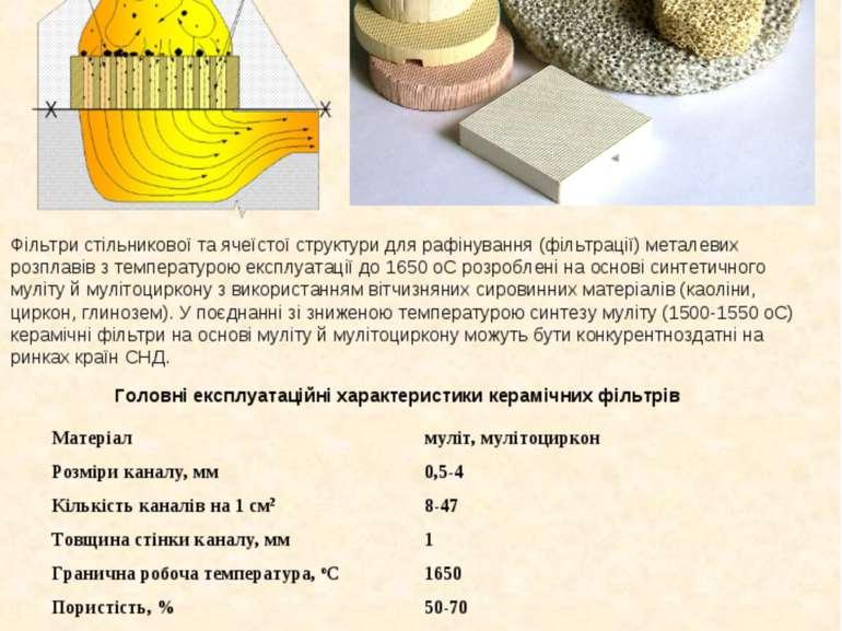 Національна академія наук України Інститут проблем матеріалознавства ім.І.М.Ф...