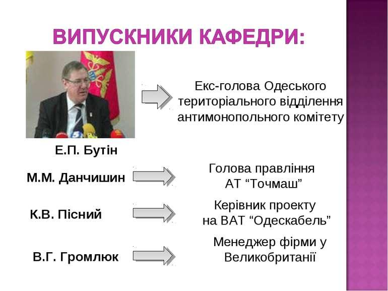 Екс-голова Одеського територіального відділення антимонопольного комітету Е.П...
