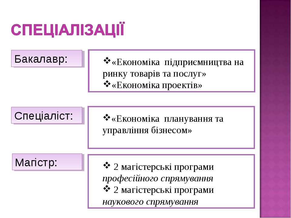 «Економіка планування та управління бізнесом» Спеціаліст: «Економіка підприєм...