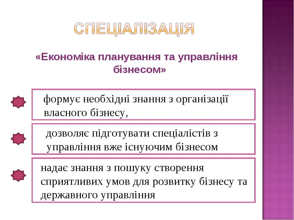«Економіка планування та управління бізнесом» формує необхідні знання з орган...