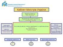 Прем'єр-міністр Юлія Тимошенко Перший віце-прем'єр-міністр Олександр Турчинов...