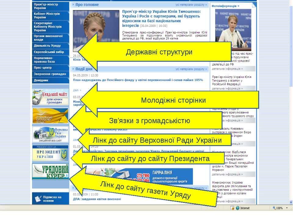 Державні структури Зв'язки з громадськістю Лінк до сайту Верховної Ради Украї...